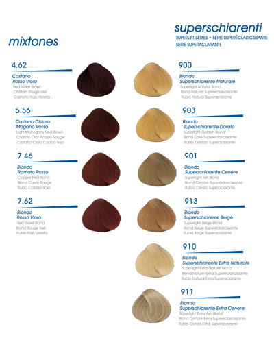 crme de coloration permanente - Coloration Cheveux Professionnel